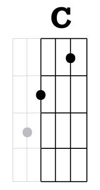 c-chord-chicago-tuning-vs-guitar