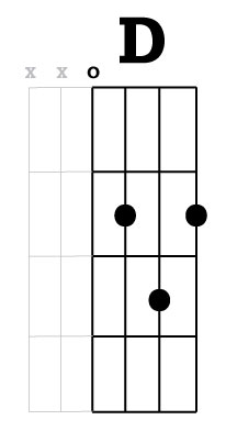 d-chord-chicago-tuning-vs-guitar