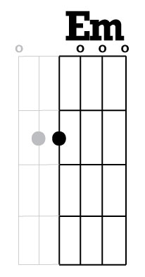 em-chord-chicago-tuning-vs-guitar
