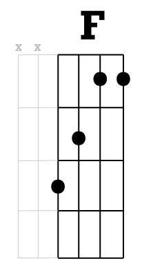 f-chord-chicago-tuning-vs-guitar