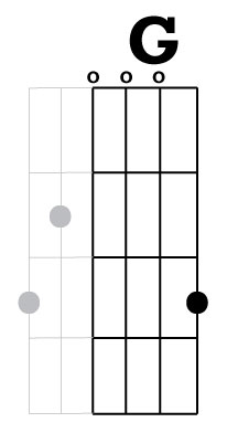 G chord Chicago banjo tuning