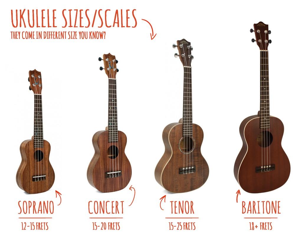 ukulele-sizes-1-1.jpg