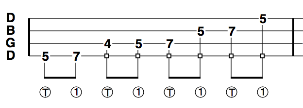 A Beginners Guide To Single String Playing On the 5 String Banjo